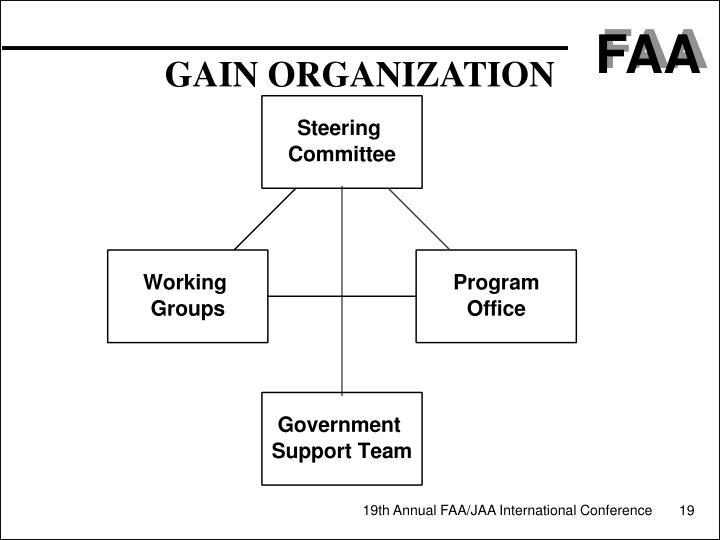 GAIN ORGANIZATION