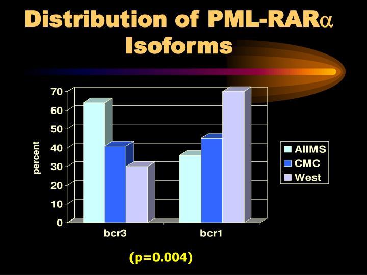 Distribution of PML-RAR