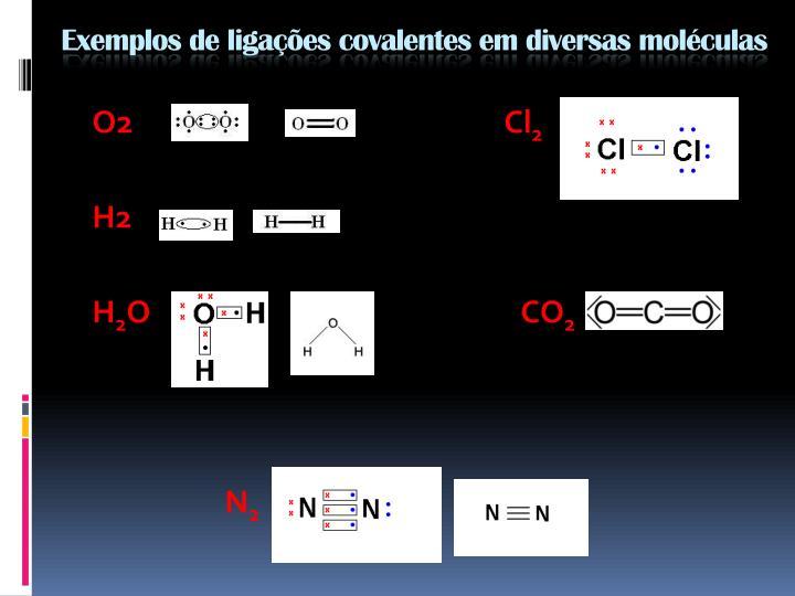 Exemplos de ligações covalentes em diversas moléculas