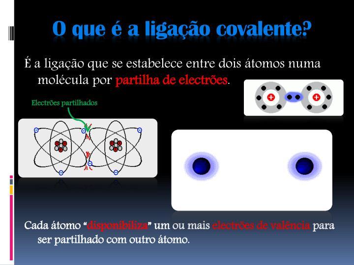 O que é a ligação covalente?