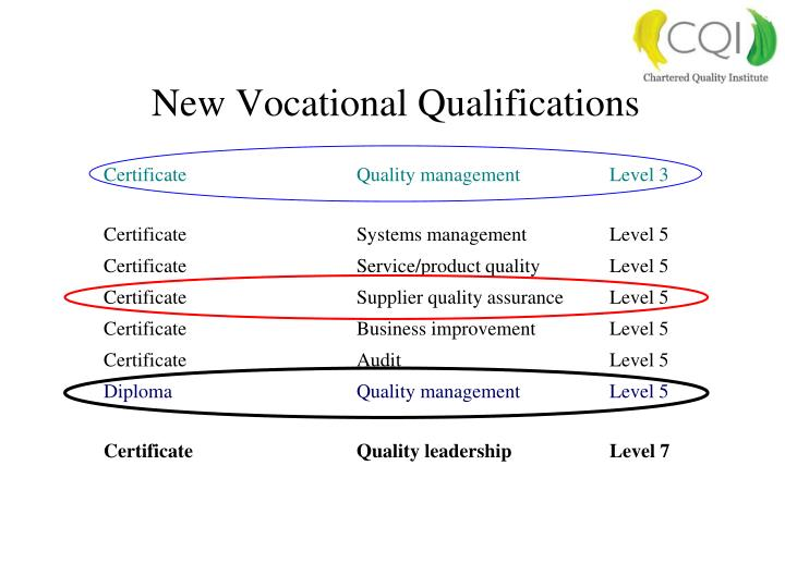 New Vocational Qualifications