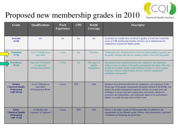 Proposed new membership grades in 2010