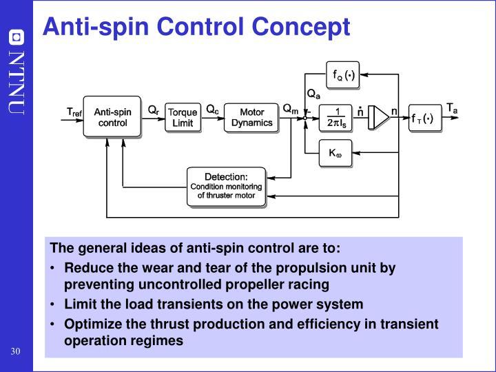 Anti-spin Control Concept
