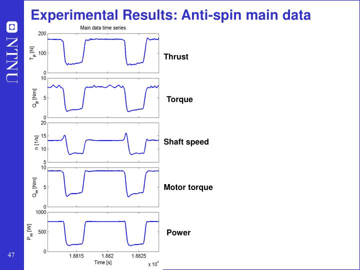 Experimental Results: Anti-spin main data