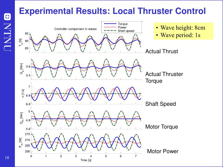 Experimental Results: Local Thruster Control