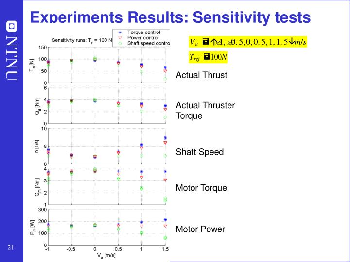 Experiments Results: Sensitivity tests