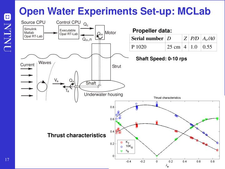 Open Water Experiments Set-up: MCLab