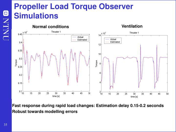 Propeller Load Torque Observer Simulations