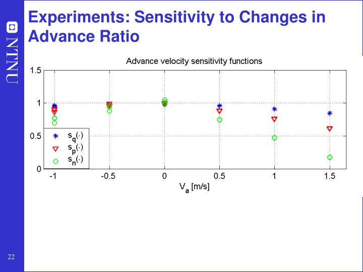 Experiments: Sensitivity to Changes in Advance Ratio