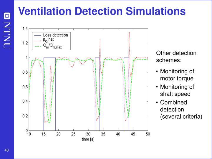 Ventilation Detection Simulations