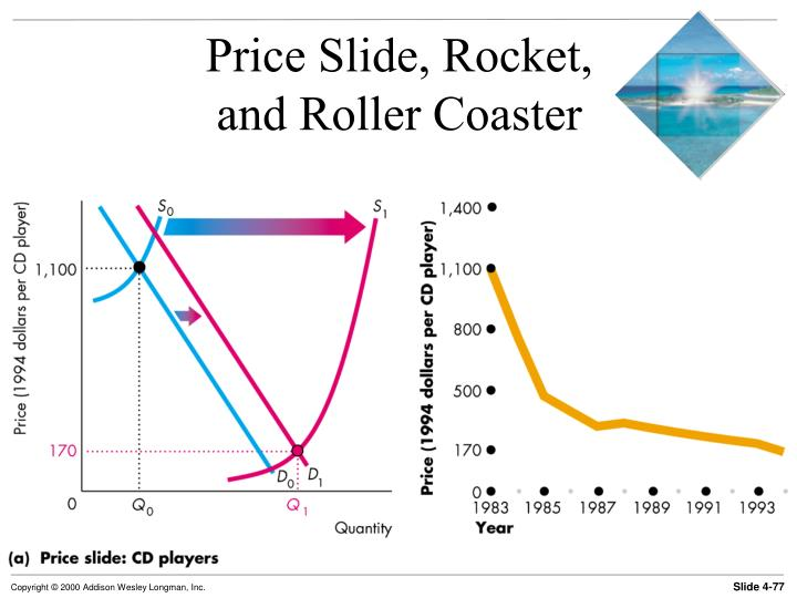 Price Slide, Rocket,