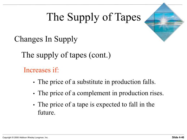 The Supply of Tapes