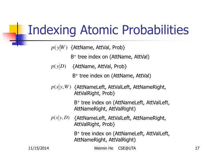 Indexing Atomic Probabilities