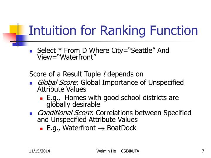 Intuition for Ranking Function