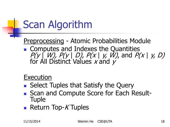 Scan Algorithm