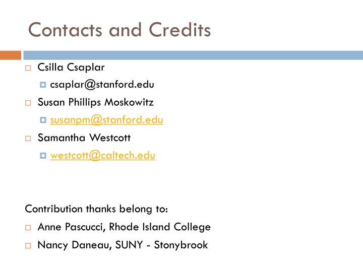 Contacts and Credits