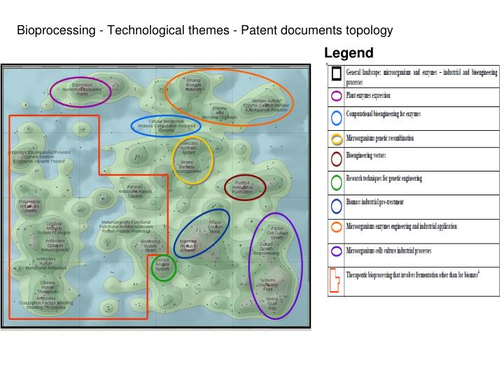 Bioprocessing - Technological themes -