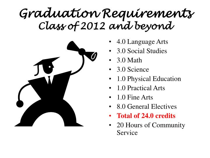 Graduation requirements class of 2012 and beyond