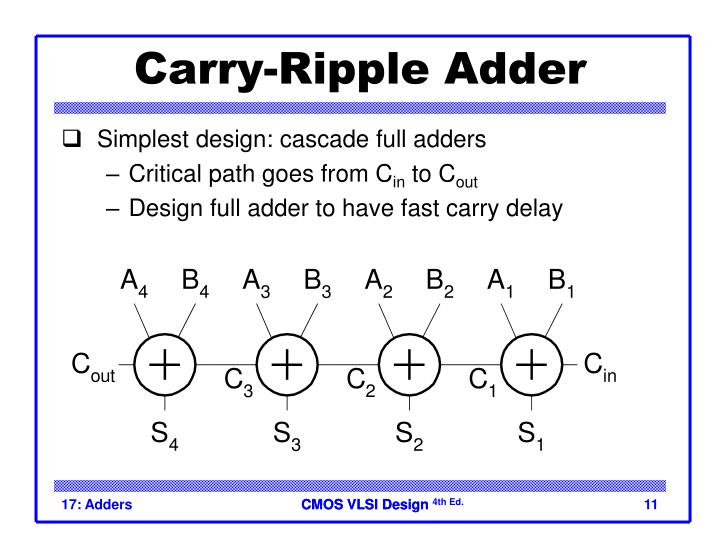 Carry-Ripple Adder