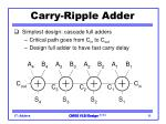 carry ripple adder