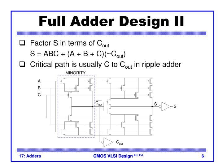 Full Adder Design II