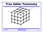 tree adder taxonomy1