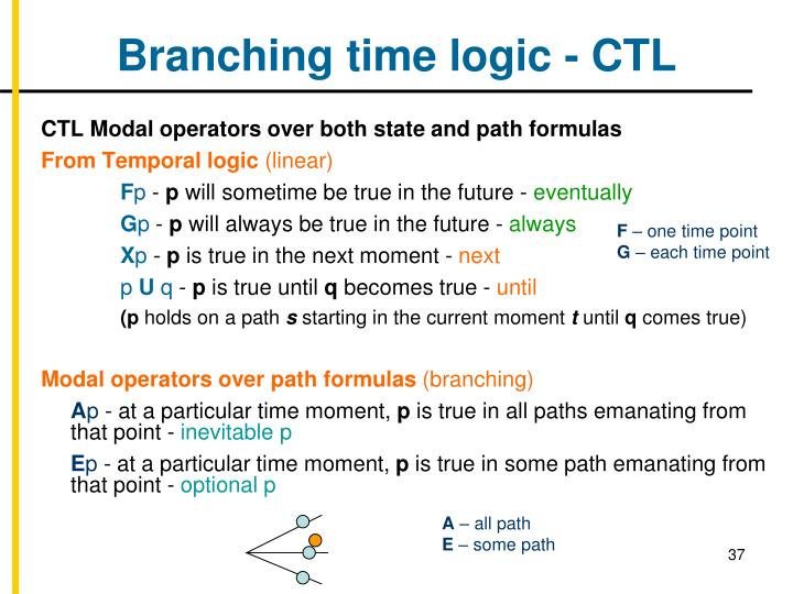 Branching time logic - CTL