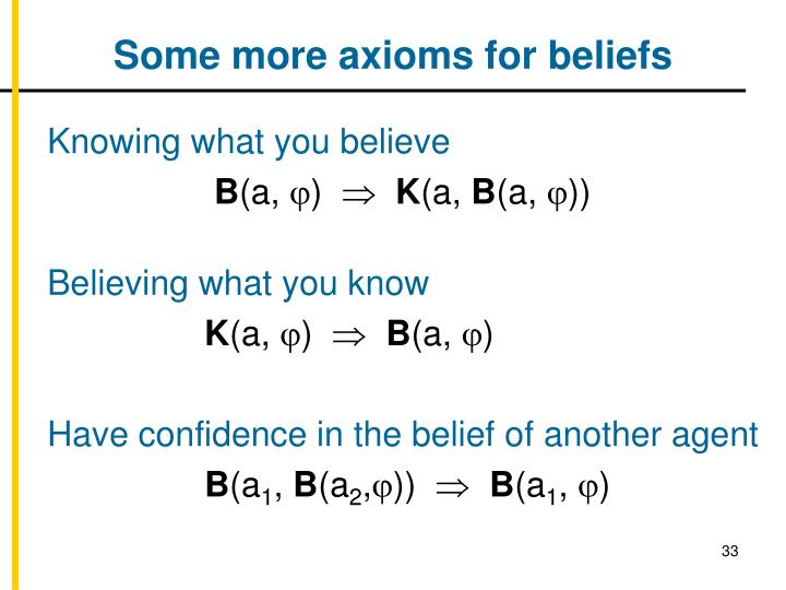 Some more axioms for beliefs