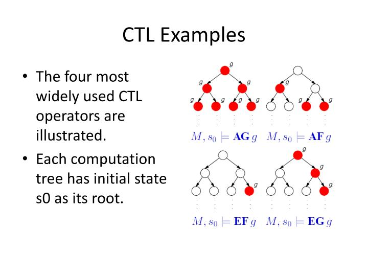 CTL Examples