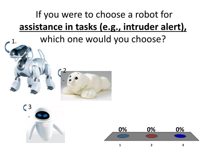 If you were to choose a robot for