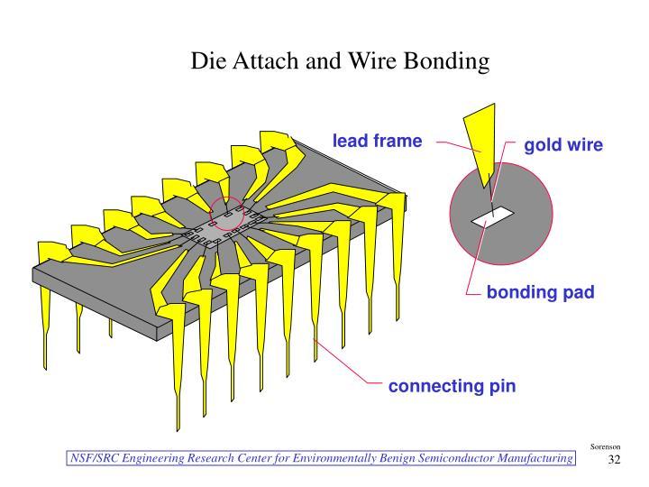 Die Attach and Wire Bonding