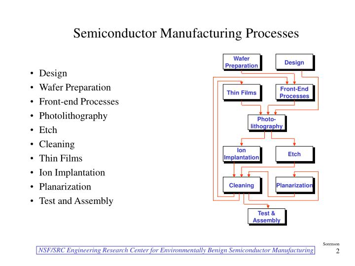 Semiconductor manufacturing processes
