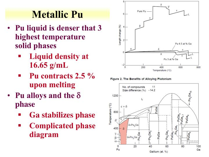 Metallic Pu