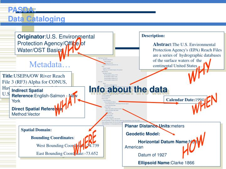 Metadata…