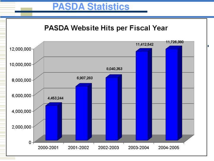 PASDA Statistics