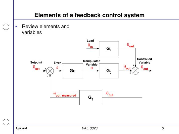 Elements of a feedback control system