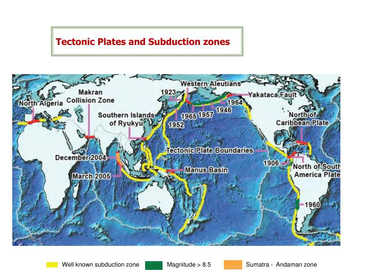 Tectonic Plates and Subduction zones