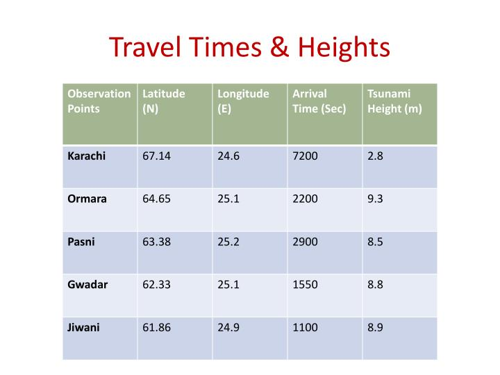 Travel Times & Heights