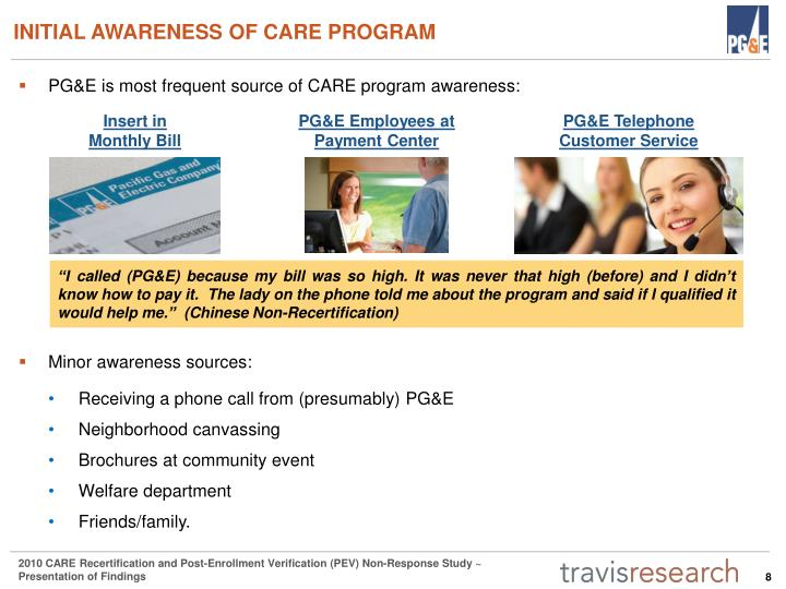 INITIAL AWARENESS OF CARE PROGRAM
