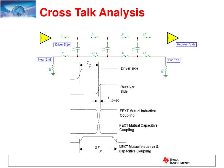 Cross Talk Analysis