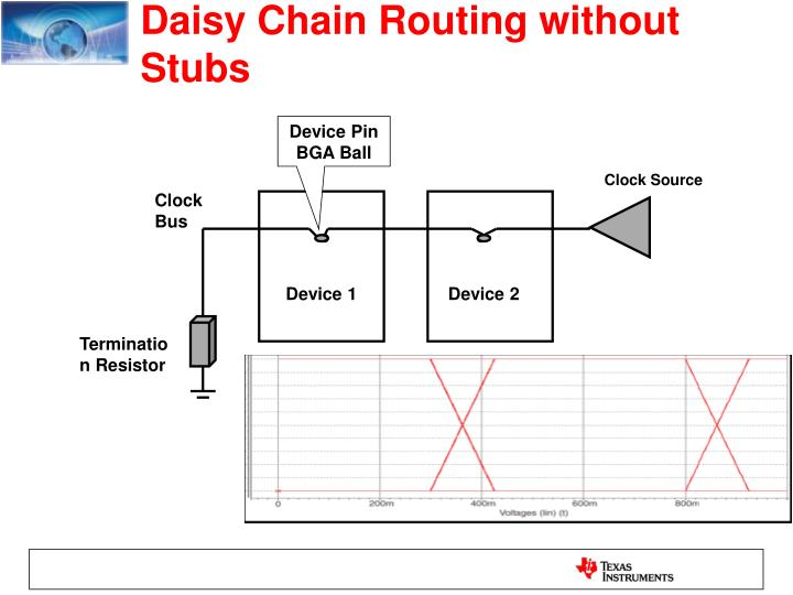 Daisy Chain Routing without Stubs