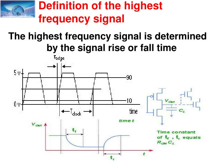 Definition of the highest frequency signal