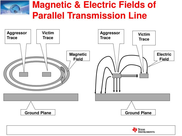 Magnetic & Electric Fields of Parallel Transmission Line