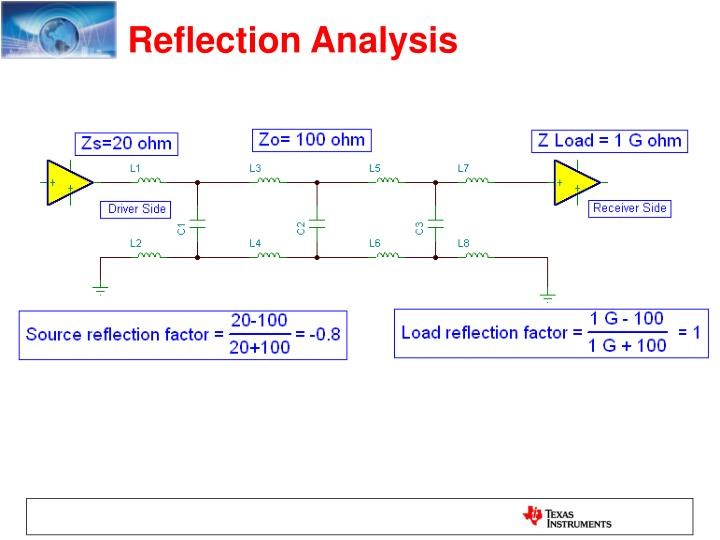 Reflection Analysis
