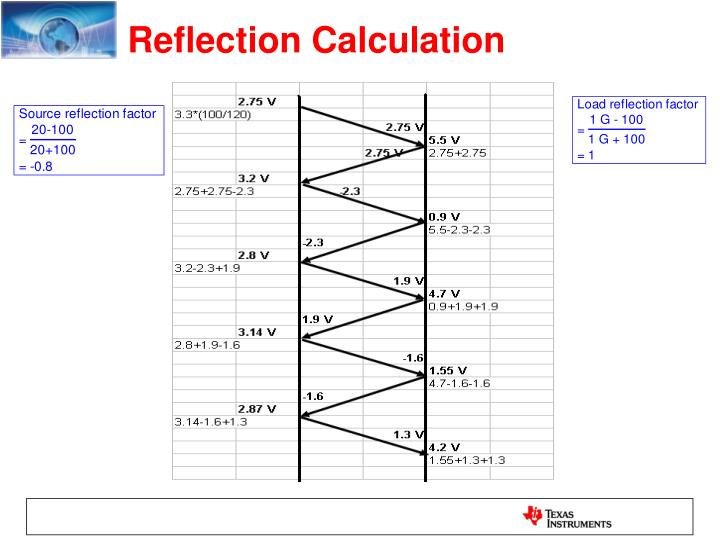 Reflection Calculation