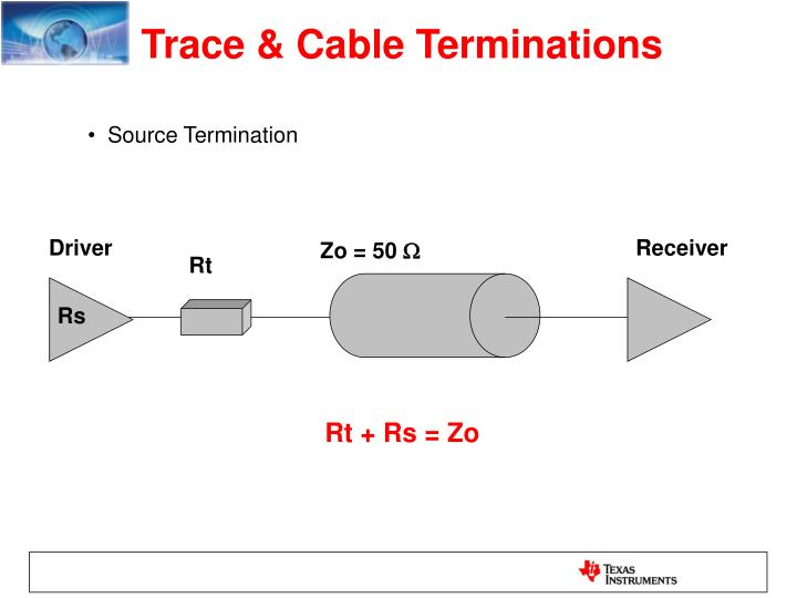 Source Termination