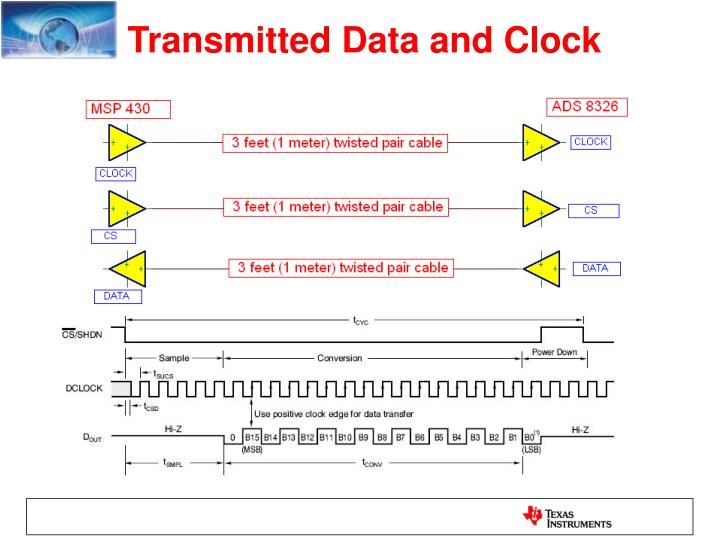 Transmitted Data and Clock