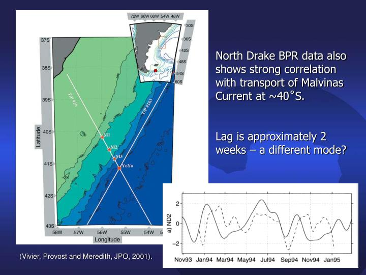 North Drake BPR data also shows strong correlation with transport of Malvinas Current at ~40˚S.