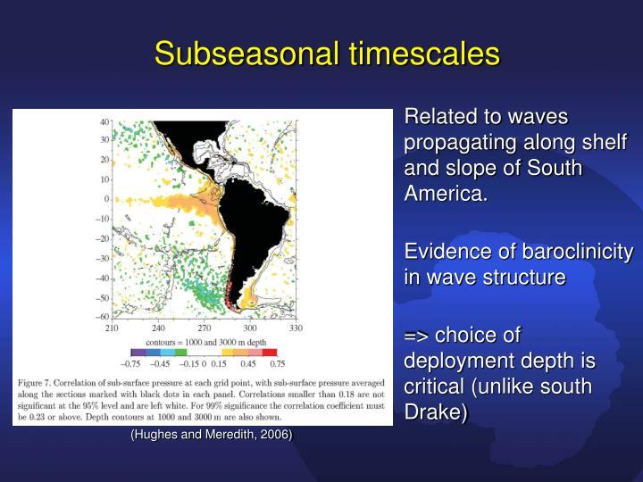 Subseasonal timescales