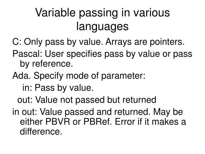 Variable passing in various languages